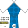 인사처는 국가직만 선발…12월 말 최종발표 '촉박'