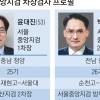 국정농단·댓글 수사 검사들 요직에… '사정 수사' 속도 낼 듯