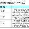 인사 마친 檢… '원세훈·국정원 댓글' 재수사 초읽기