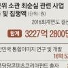 '최순실 교문위 예산' 3417억 중 3227억 집행