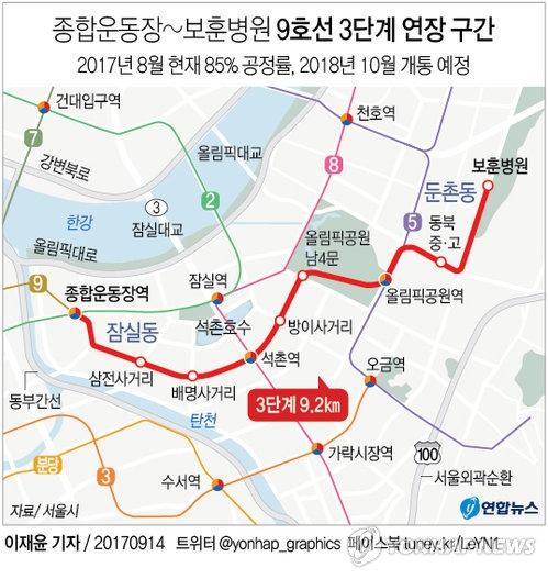 지하철 9호선 3단계 구간, 내년 10월 개통 연합뉴스