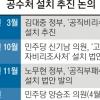DJ·盧 정부 때 추진… 檢 반발 못 넘어 무산