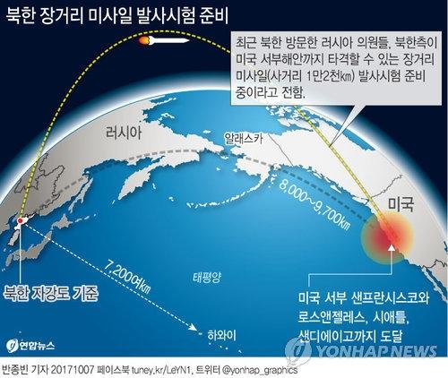 [그래픽] 러시아 의원, 북한 장거리 미사일 발사시험 준비 연합뉴스