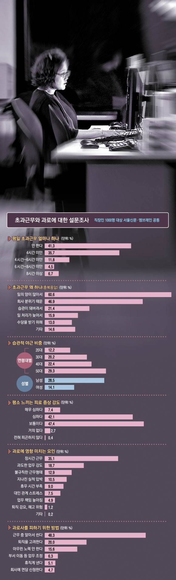 사진 이호정 전문기자 hojeong@seoul.co.kr 그래픽 길종만 기자 kjman@seoul.co.kr
