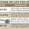 """전남경찰청 """"5·18 계엄군 발포 전 시민 무장 기록은 조작"""""""
