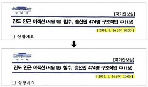 30분 늦춰진 보고서  청와대가 12일 세월호 사고 당일 박근혜 전 대통령이 최초 보고를 받은 시점이 사후 조작된 정황이 포착됐다며 공개한 보고서. 국가안보실 공유 폴더 전산 파일에서 발견한 '진도 인근 여객선(세월 號) 침수, 승선원 474명 구조작업 中(1보)'라는 제목의 보고서에는 당시 위기관리센터의 보고 시점이 '2014년 4월 16일 오전 9시 30분'이라고 기재돼 있다(위 사진). 2014년 10월 23일 작성된 수정 보고서에는 최초 상황 보고시점이 오전 10시로 변경돼 있다(아래 사진). 안주영 기자 jya@seoul.co.kr