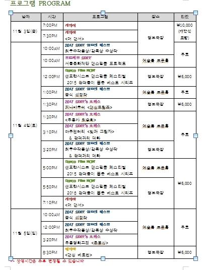 제1회 서울무용영화제 프로그램