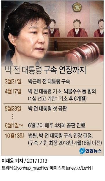 박근혜 전 대통령 구속 연장까지 주요 일지. 연합뉴스