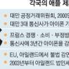 광고비 전가·강매… '갑질' 애플에 힘 못쓰는 공정위