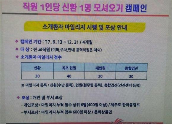 환자유치 강요한 성심병원 직장갑질 119가 제보받은 내용 가운데 성심병원이 캠페인을 가장해 환자 유치 강요한다는 내용이 포함돼 있다. 사진은 사내에 게시된 캠페인 포스터.