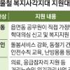 '복지사각' 37만명 따뜻한 겨울나기 지원