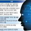 AI 합종연횡… '플랫폼 선점' 불붙었다
