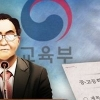 검찰, 역사교과서 '국정화 반대' 여론조작 의혹도 수사
