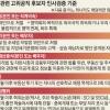성범죄·음주운전도 고위공직 배제… 7대 인사기준 새로 공개