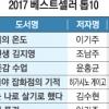 올 출판계 '역주행 도서 ' 깜짝…소설·정치·페미니즘 책 약진