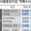 """檢 """"국정원 의뢰 부분 마무리… 내년 민생 사건 집중"""""""