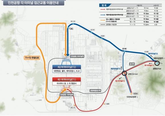 인천국제공항 터미널별 교통이용 안내