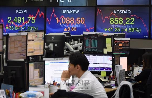 패닉 코스닥지수가 5% 가까이 급락한 5일 서울 명동 KEB하나은행 본점 딜링룸에서 한 직원이 모니터를 지켜보고 있다. 이호정 전문기자 hojeong@seoul.co.kr
