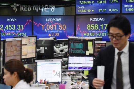 코스피가 미국 증시 급락의 충격으로 2450대 초반까지 하락한 6일 서울 명동 KEB하나은행 딜링룸에서 직원들이 업무를 보고 있다.  이호정 전문기자 hojeong@seoul.co.kr