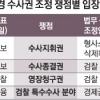 """""""1차 수사권은 경찰, 수사종결ㆍ영장청구권은 검찰"""""""