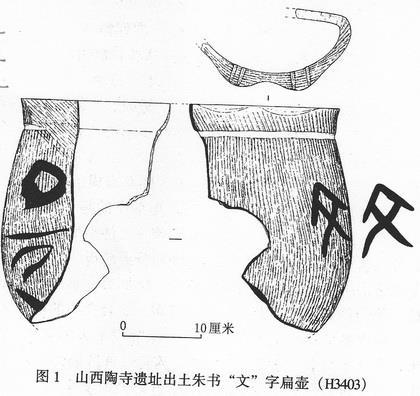 중국 산서성 도사문화에서 발굴된 도기. 중국에서는 오른쪽이 문(文) 자고 왼쪽이 요(堯) 자라고 주장하고 있다.