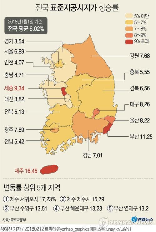 올해 전국의 표준지 공시지가가 작년보다 평균 6.02% 오른 것으로 집계됐다. 연합뉴스