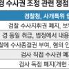 """국회서 """"檢 수사지휘권 폐지"""" 거듭 강조한 경찰수장"""