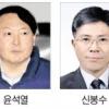'MB 겨누는 칼'로 다시 돌아온 윤석열·신봉수