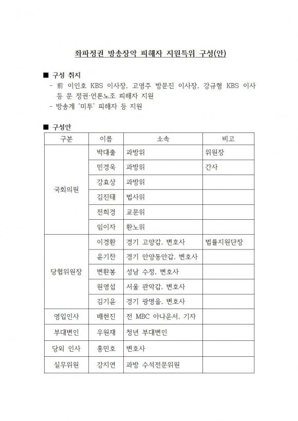 자유한국당의 '좌파정권 방송장악 피해자 지원 특위' 구성안 위원으로 배현진 전 MBC 아나운서가 위촉됐다. 2018.3.14  자유한국당 홈페이지