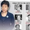 """朴·崔 13개 혐의 공모… """"기업 거부 때 불안 느끼게 한 건 강요"""""""