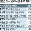 조희연 출마로 달아오른 서울교육감 선거… 보수는 '인물난'