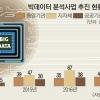축제 홍보서 CCTV 장소까지… 지자체 행정 빅데이터 활용 '붐'