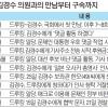 공무원 수십명 '경공모' 회원… 댓글조작 연루 조사