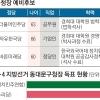[6·13 판세 분석-서울시 기초단체장] 동대문구, 3연임 도전… 재력가와 대결
