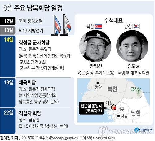 北, 장성급회담 대표단 南에 통지…수석대표 안익산 중장 연합뉴스
