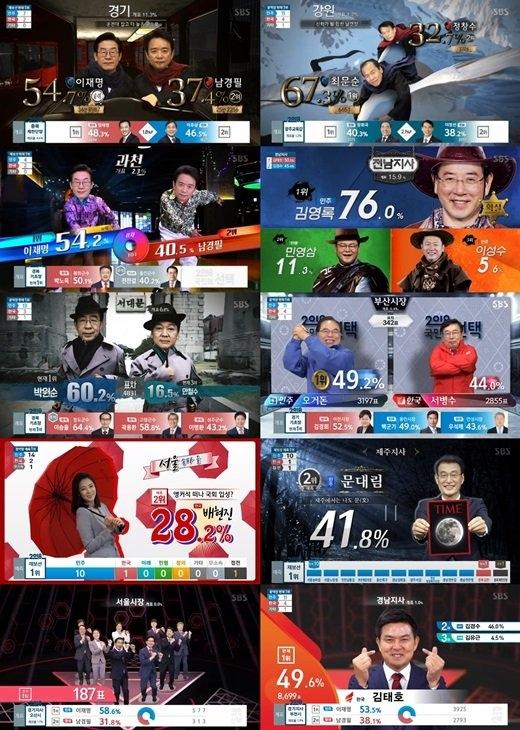 SBS 선거방송 캡처