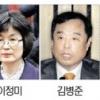 한국당 비대위 후보 40여명 거론… 구원투수 누가 될까