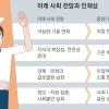 [교육개혁 리포트-대한민국 중3] 여전히 지식 암기하는 교실… 사회 부작용 막을 능력 교육하라