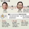 첫 보고 받은 후 45일간 침묵… 국방장관의 정무적 판단?