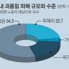 '직장 괴롭힘·폭력' 형사처벌·산재 인정 추진
