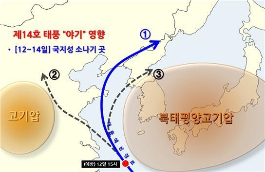 제14호태풍 야기의 진로 예측 시나리오 기상청 제공
