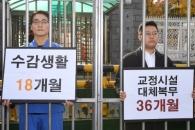 """정부 """"36개월 교정시설 합숙"""" vs 시민사회 """"27개월…"""