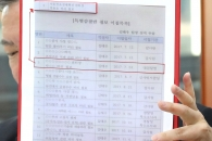 자유한국당이 제시한 '청와대 특별감찰반 첩보 이첩 …