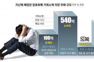 �h�E�� '�遐� 의혹'… �H산 직전�M지 �]억원 해외로 빠져나갔다