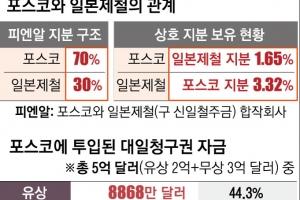 포스코로 번진 '징용 배상 역할론'