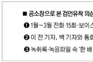 '이동재 공소장' 한동훈과 327회 연락… 녹취록은 악마의 편집 논…