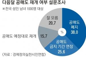 """국민 63% """"공매도 폐지·금지 기간 연장해야"""""""
