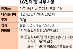 """""""윙? 써보니 유용하네""""…차별화 성공한 'LG 윙'"""