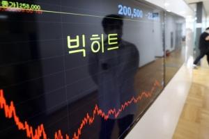 빅히트 주가 또 9.5% 급락 14만 2000원…'공모가' 근접