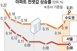 서울 非강남권도 '10억짜리 전세'… 수도권·지방까지 최대 폭 올…